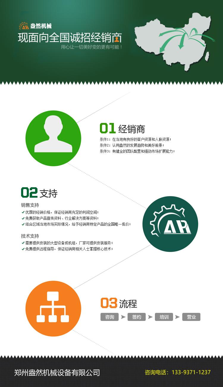 郑州盎然机械设备有限公司-经销商招商